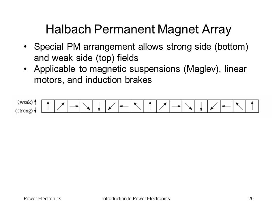 Introduction to Power ElectronicsPower Electronics20 Halbach Permanent Magnet Array Special PM arrangement allows strong side (bottom) and weak side (