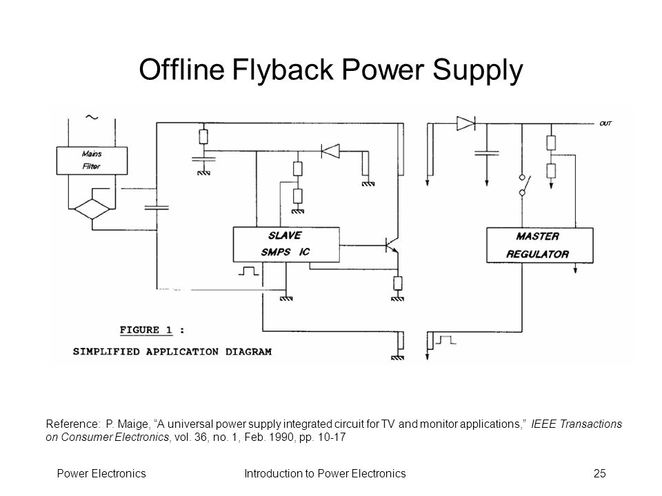 Introduction to Power ElectronicsPower Electronics25 Offline Flyback Power Supply Reference: P. Maige, A universal power supply integrated circuit for