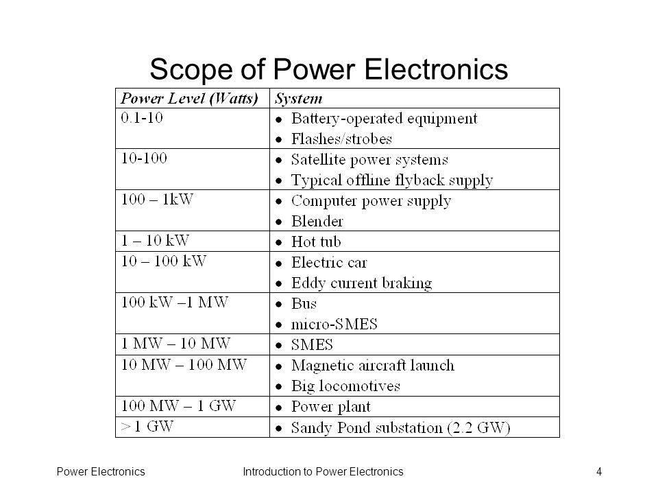 Introduction to Power ElectronicsPower Electronics5 Scope of Power Electronics