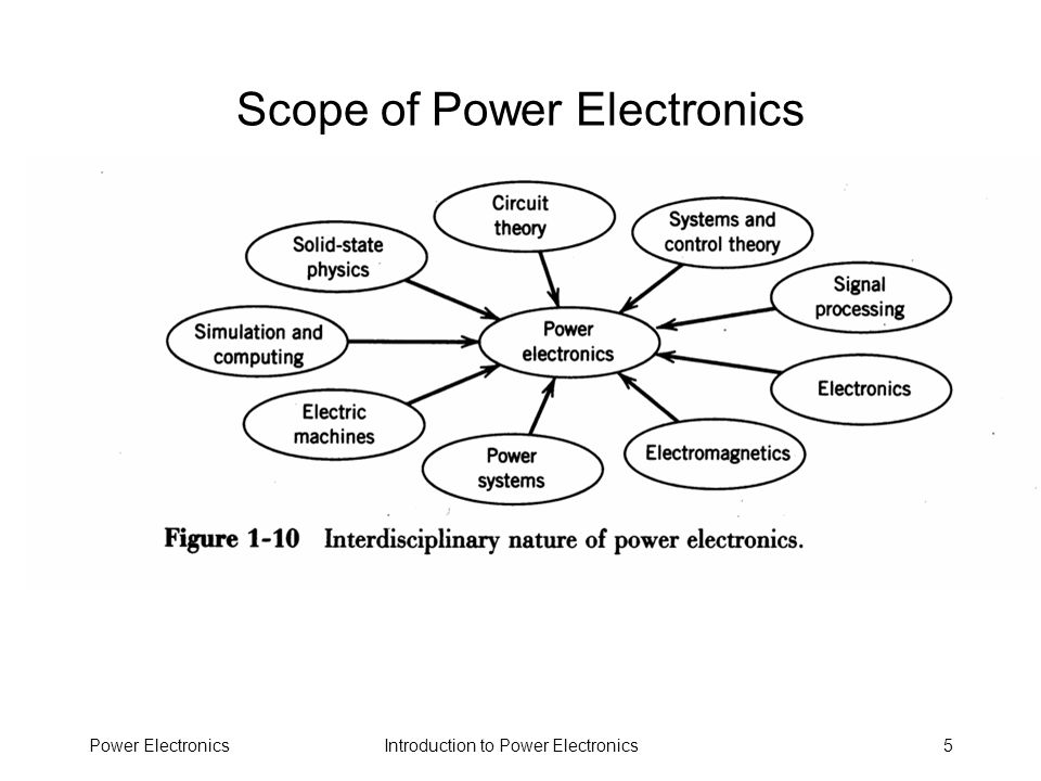Introduction to Power ElectronicsPower Electronics36 Mass Spectrometer Reference: http://www.cameca.fr/doc_en_pdf/oral_sims14_schuhmacher_ims1270improvements.pdf