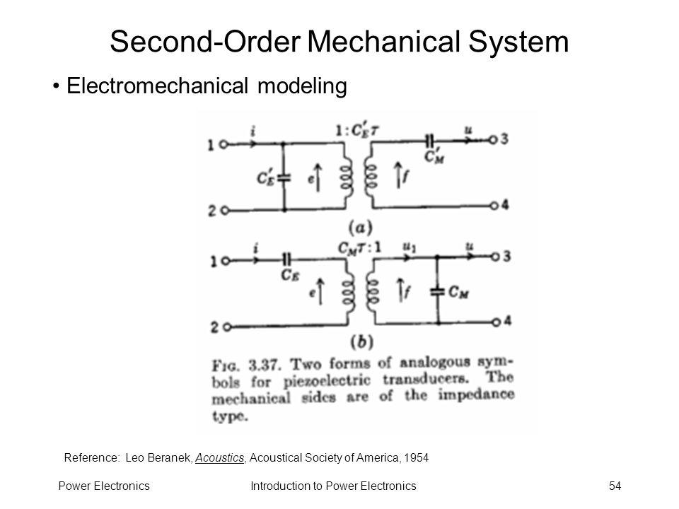 Introduction to Power ElectronicsPower Electronics54 Second-Order Mechanical System Electromechanical modeling Reference: Leo Beranek, Acoustics, Acou