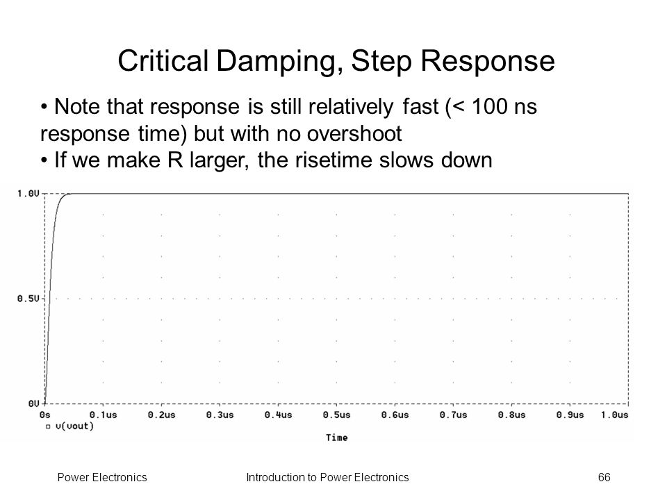 Introduction to Power ElectronicsPower Electronics66 Critical Damping, Step Response Note that response is still relatively fast (< 100 ns response ti