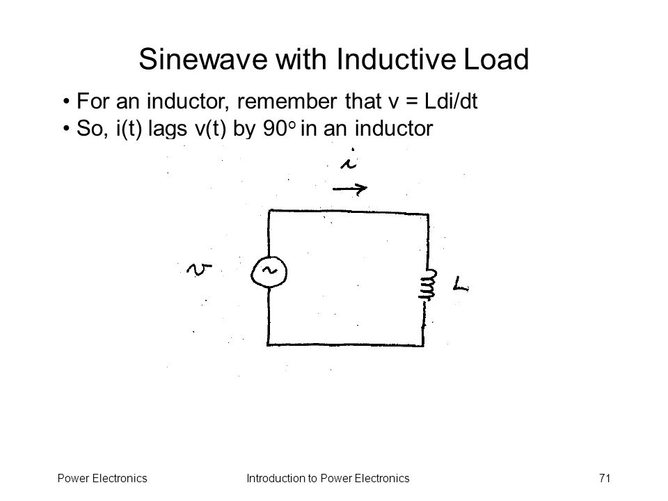 Introduction to Power ElectronicsPower Electronics71 Sinewave with Inductive Load For an inductor, remember that v = Ldi/dt So, i(t) lags v(t) by 90 o