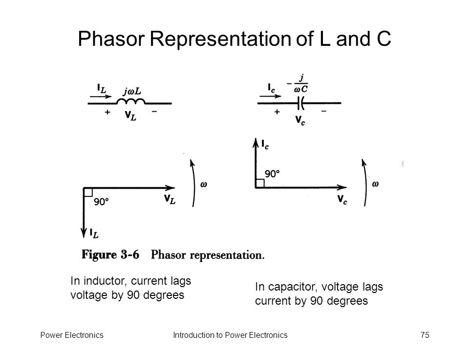 Introduction to Power ElectronicsPower Electronics75 Phasor Representation of L and C In inductor, current lags voltage by 90 degrees In capacitor, vo