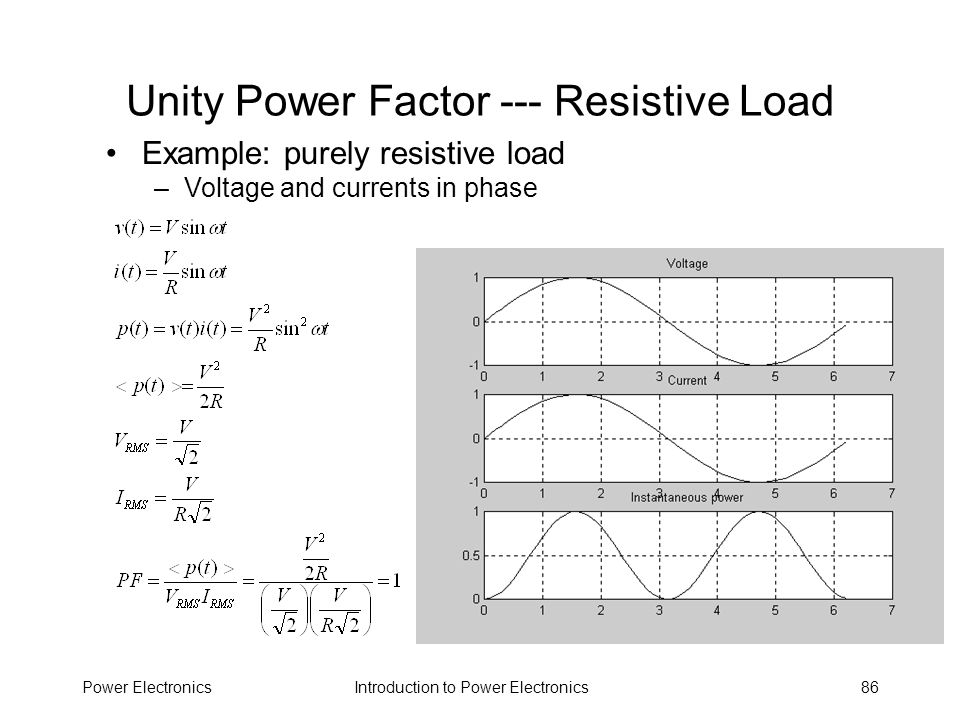 Introduction to Power ElectronicsPower Electronics86 Unity Power Factor --- Resistive Load Example: purely resistive load –Voltage and currents in pha