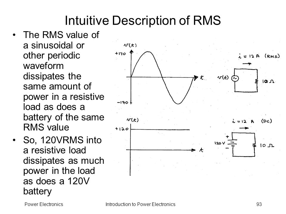 Introduction to Power ElectronicsPower Electronics93 Intuitive Description of RMS The RMS value of a sinusoidal or other periodic waveform dissipates