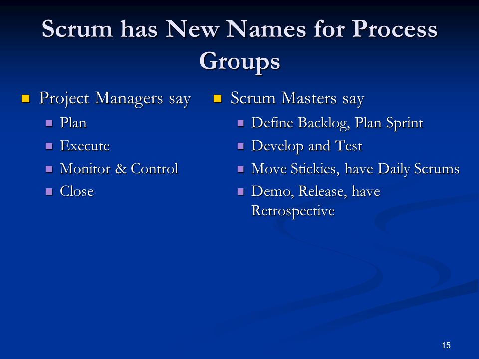 15 Scrum has New Names for Process Groups Project Managers say Project Managers say Plan Plan Execute Execute Monitor & Control Monitor & Control Clos