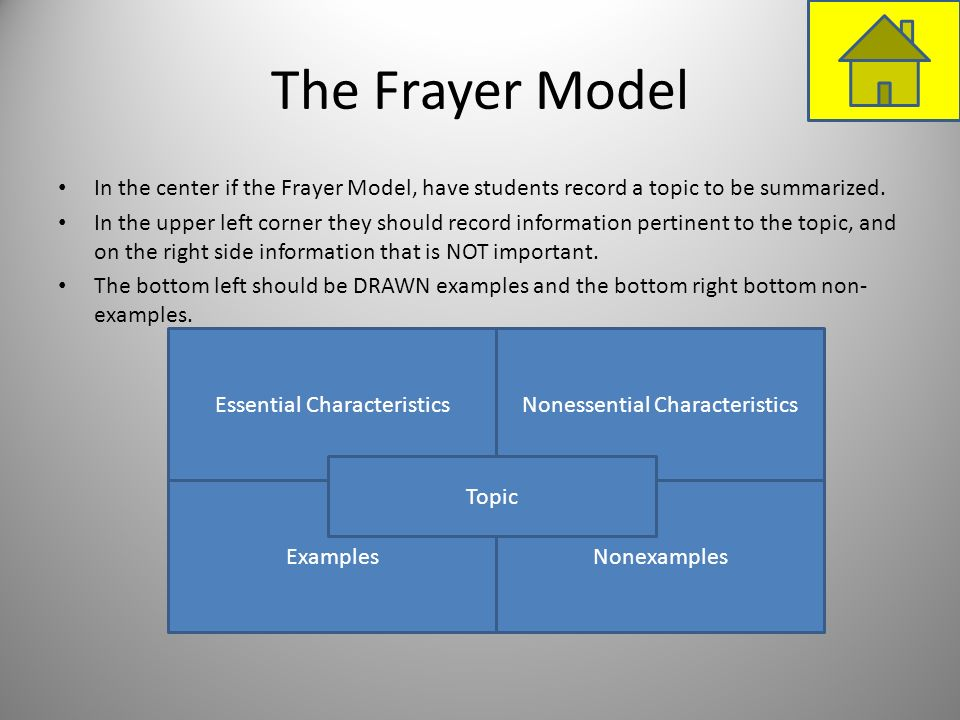 ExamplesNonexamples Essential CharacteristicsNonessential Characteristics The Frayer Model In the center if the Frayer Model, have students record a t