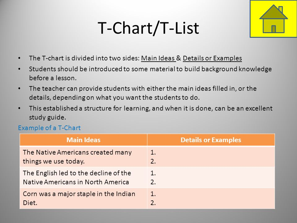 T-Chart/T-List The T-chart is divided into two sides: Main Ideas & Details or Examples Students should be introduced to some material to build backgro