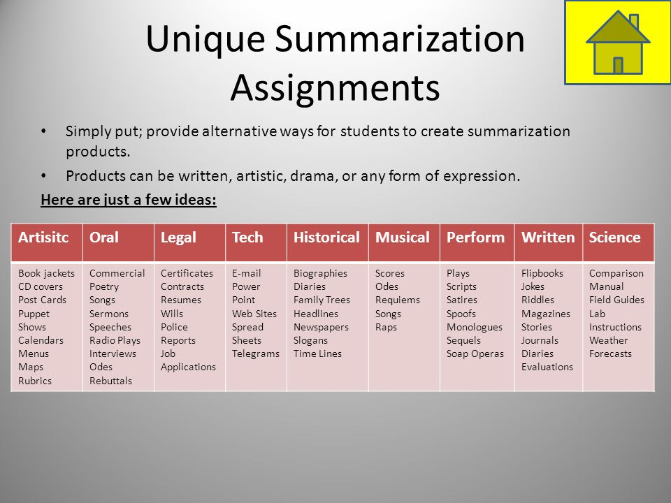 Unique Summarization Assignments Simply put; provide alternative ways for students to create summarization products. Products can be written, artistic
