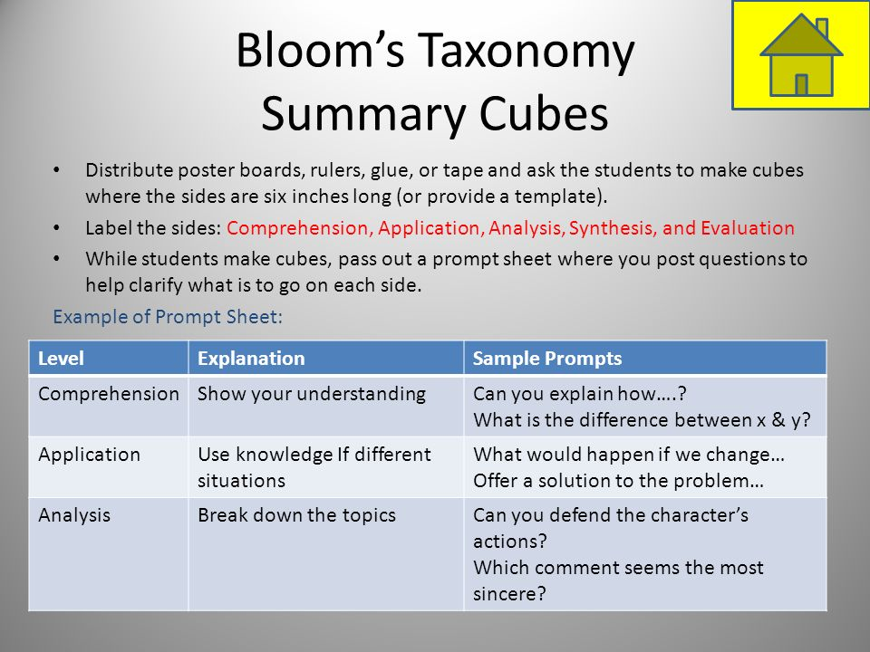 Blooms Taxonomy Summary Cubes Distribute poster boards, rulers, glue, or tape and ask the students to make cubes where the sides are six inches long (