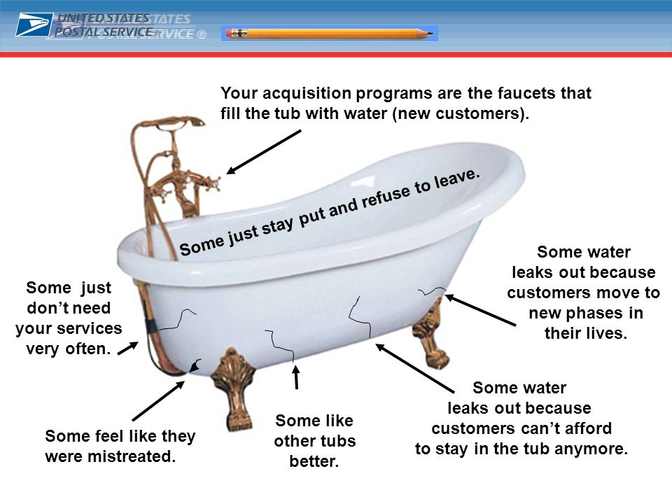 25 Your acquisition programs are the faucets that fill the tub with water (new customers). Some water leaks out because customers move to new phases i