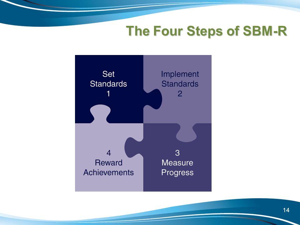 14 The Four Steps of SBM-R