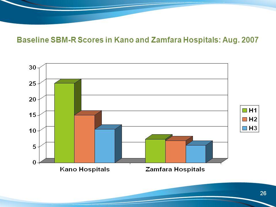 26 Baseline SBM-R Scores in Kano and Zamfara Hospitals: Aug. 2007