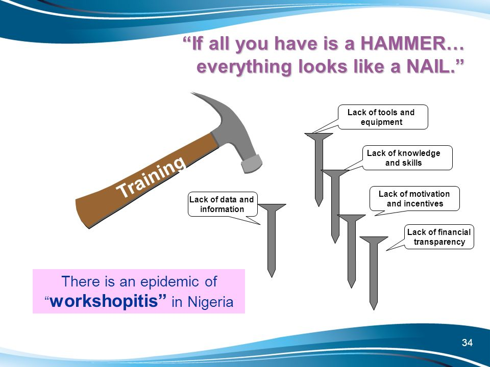 34 If all you have is a HAMMER… everything looks like a NAIL. Lack of data and information Lack of motivation and incentives Lack of tools and equipme