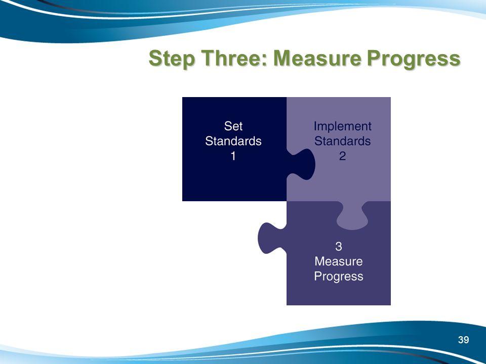 39 Step Three: Measure Progress