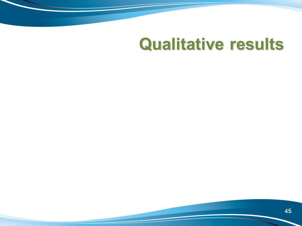45 Qualitative results