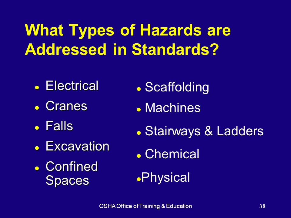 OSHA Office of Training & Education38 What Types of Hazards are Addressed in Standards? l Electrical l Cranes l Falls l Excavation l Confined Spaces l