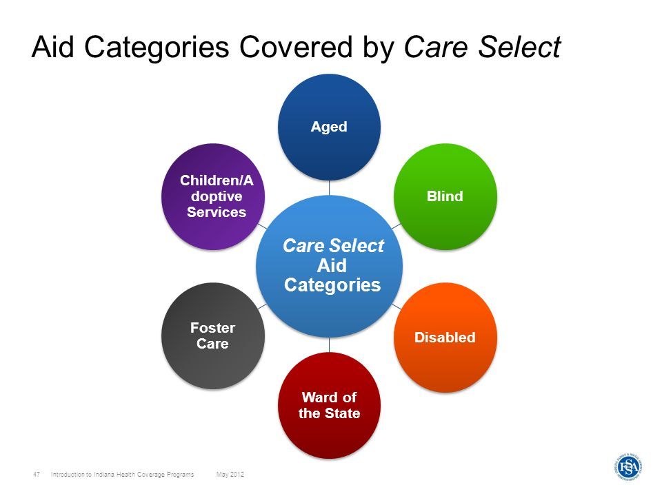 47 Introduction to Indiana Health Coverage Programs May 2012 Aid Categories Covered by Care Select Care Select Aid Categories Aged Ward of the State F