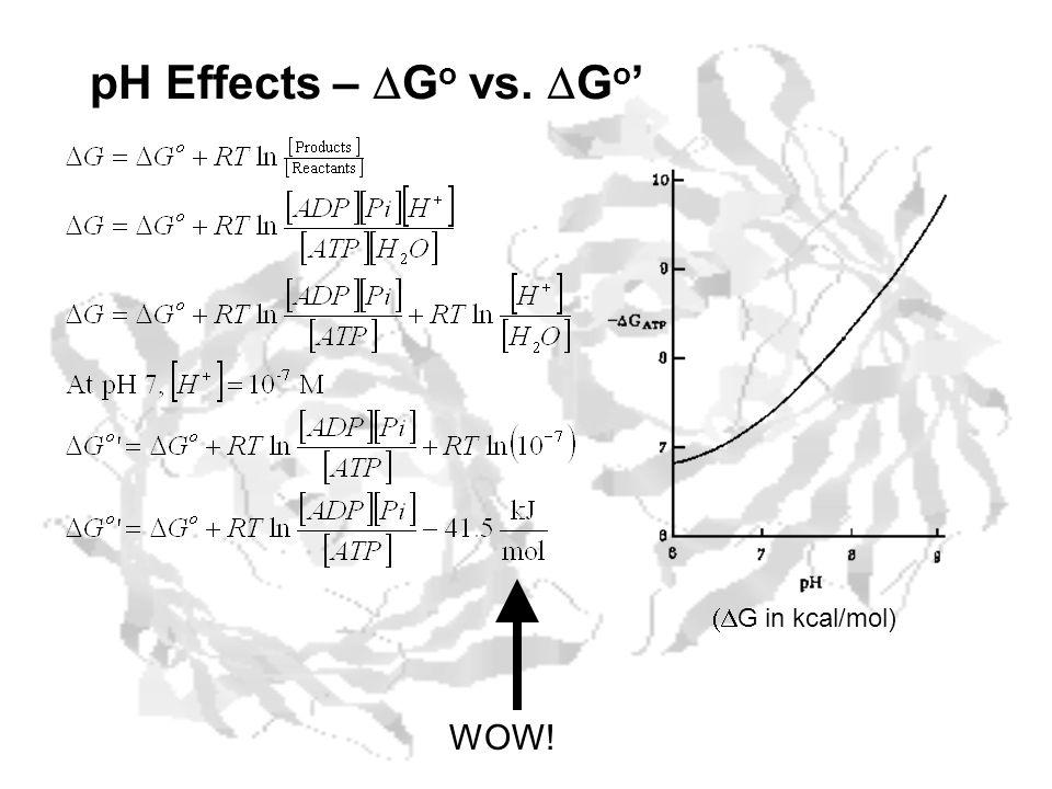 pH Effects – G o vs. G o G in kcal/mol) WOW!