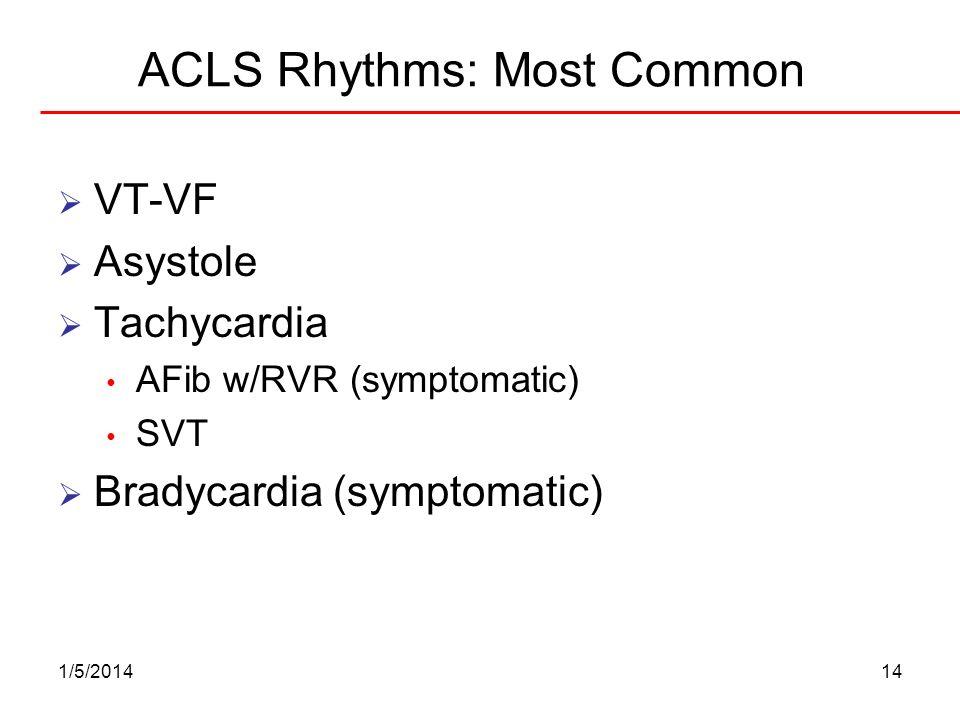 1/5/201414 ACLS Rhythms: Most Common VT-VF Asystole Tachycardia AFib w/RVR (symptomatic) SVT Bradycardia (symptomatic)