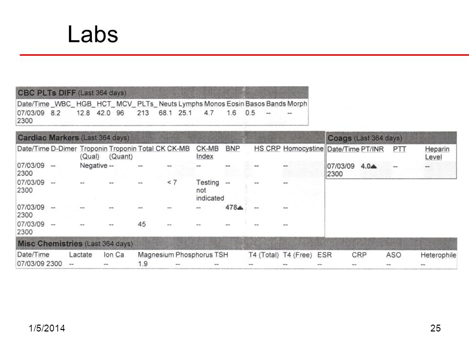 1/5/201425 Labs