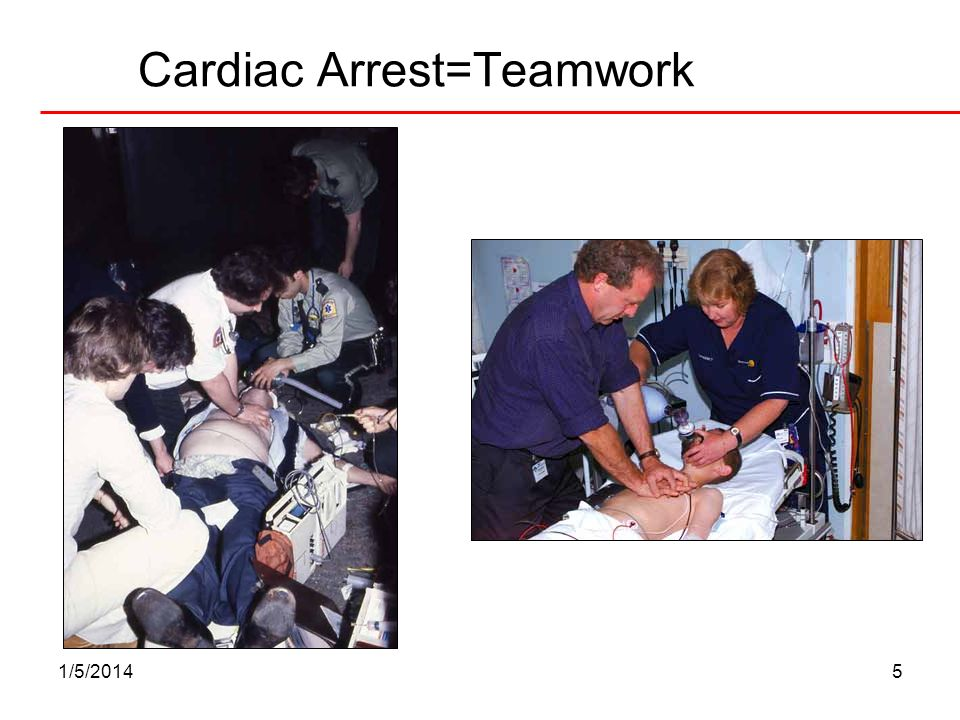 1/5/20145 Cardiac Arrest=Teamwork