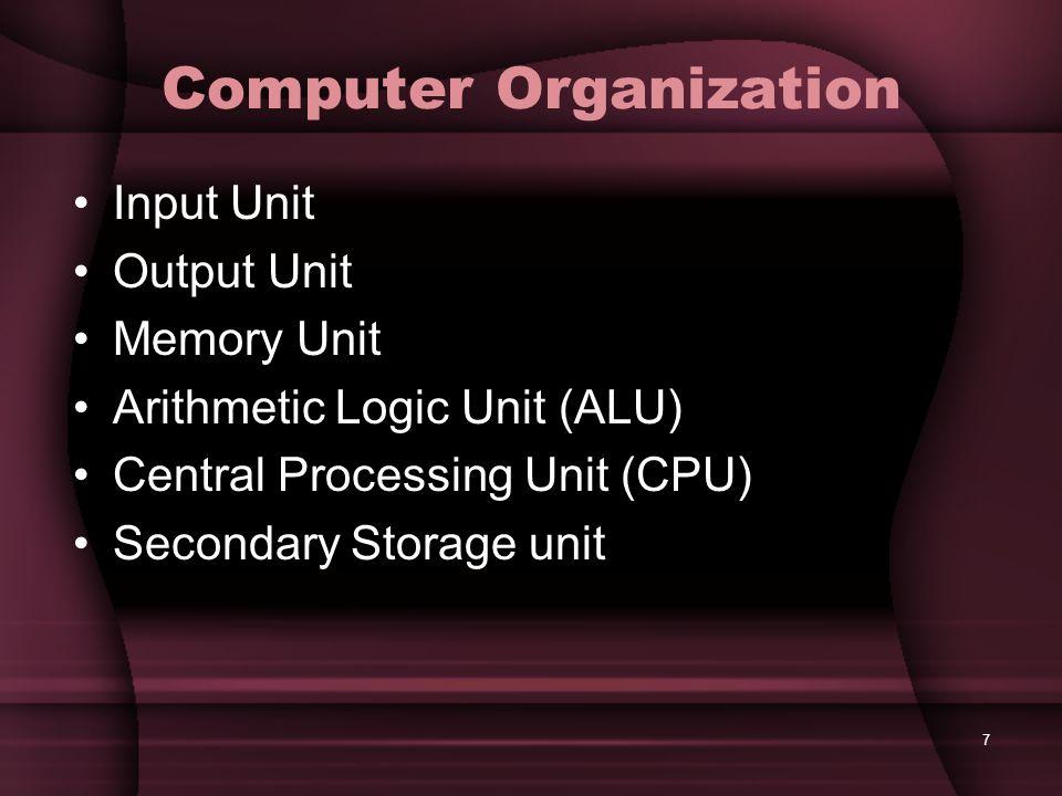 7 Computer Organization Input Unit Output Unit Memory Unit Arithmetic Logic Unit (ALU) Central Processing Unit (CPU) Secondary Storage unit