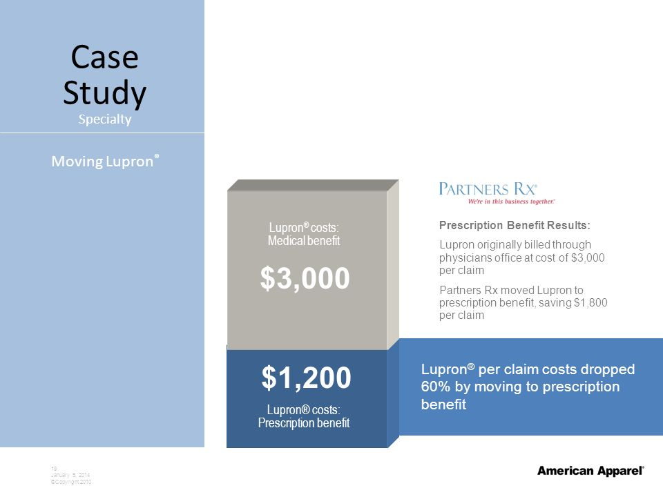 19 January 5, 2014 ©Copyright 2010 Case Study Specialty Moving Lupron ® Lupron ® per claim costs dropped 60% by moving to prescription benefit Prescri