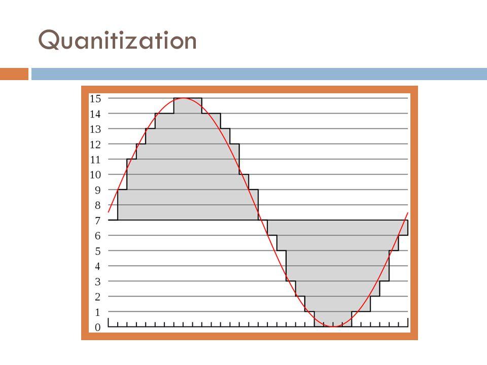 Quanitization