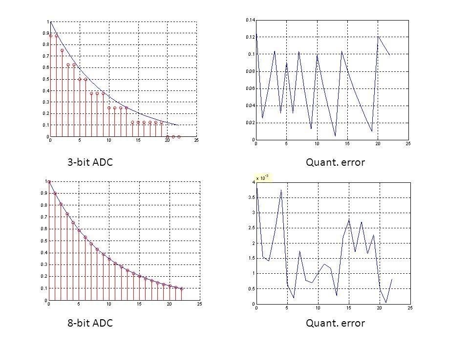 3-bit ADC 8-bit ADC Quant. error