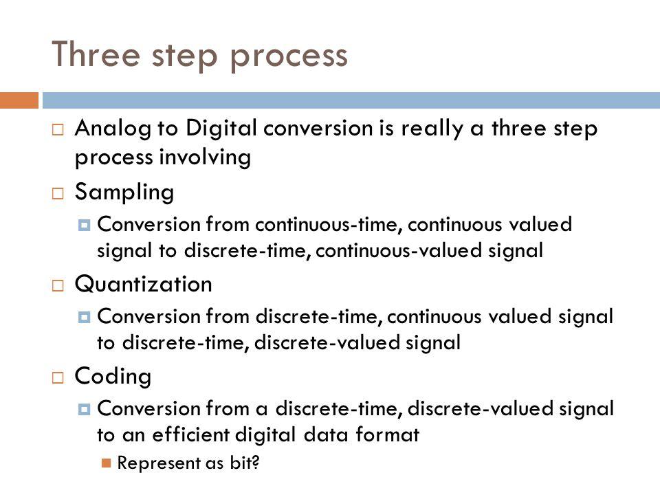 Three step process Analog to Digital conversion is really a three step process involving Sampling Conversion from continuous-time, continuous valued s