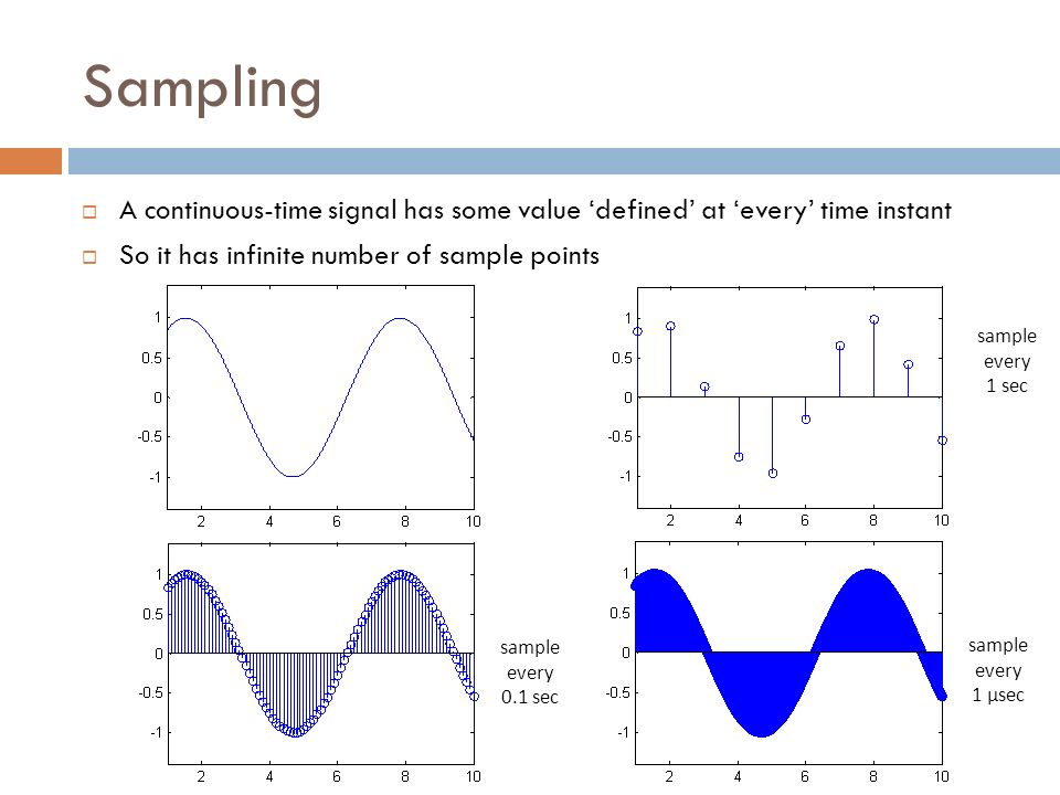 Sampling A continuous-time signal has some value defined at every time instant So it has infinite number of sample points sample every 1 sec sample ev