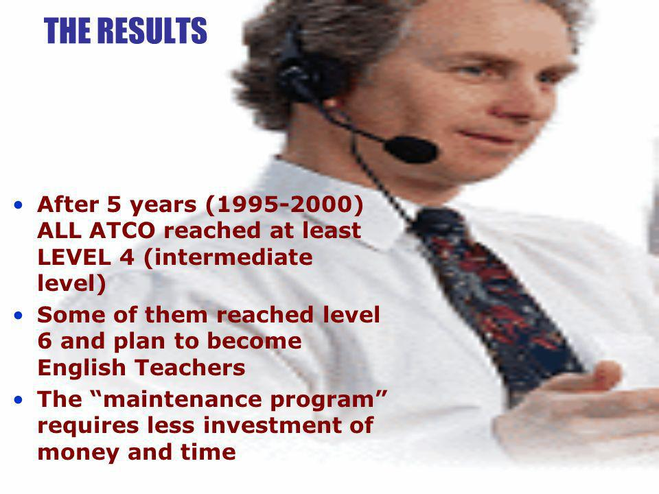THE RESULTS After 5 years (1995-2000) ALL ATCO reached at least LEVEL 4 (intermediate level) Some of them reached level 6 and plan to become English T