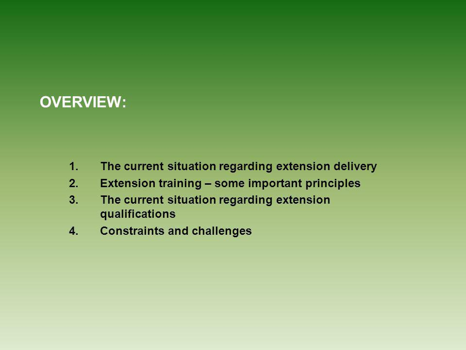 OVERVIEW: 1.The current situation regarding extension delivery 2.Extension training – some important principles 3.The current situation regarding extension qualifications 4.Constraints and challenges