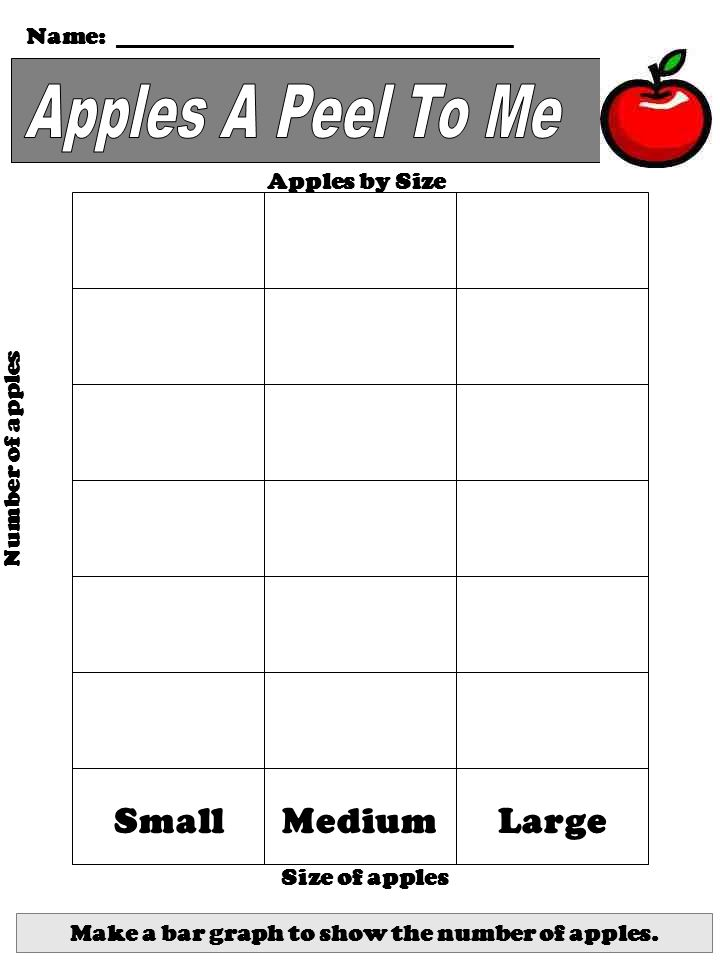 SmallMediumLarge Apples by Size Make a bar graph to show the number of apples. Name: _________________________________ Number of apples Size of apples