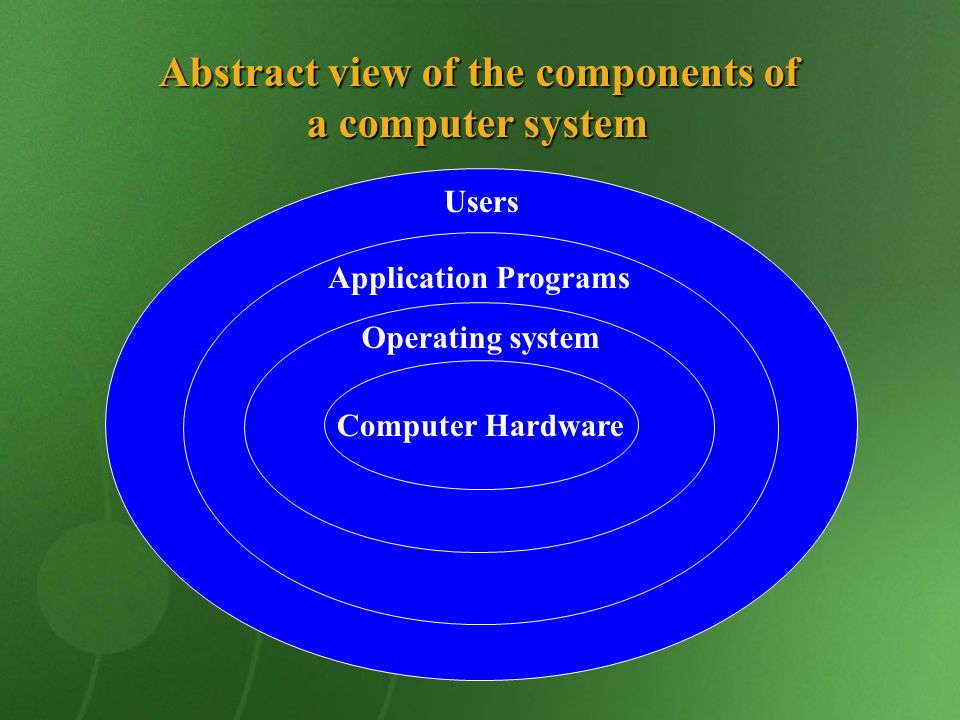 DISTRIBUTED OPERATING SYTEM Distributed operating system is one that looks to its users like an ordinarily centralized operating system but runs on multiple independent CPUs.