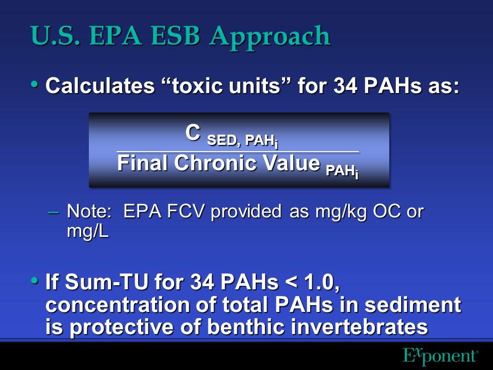 U.S. EPA ESB Approach Calculates toxic units for 34 PAHs as: Calculates toxic units for 34 PAHs as: –Note: EPA FCV provided as mg/kg OC or mg/L If Sum
