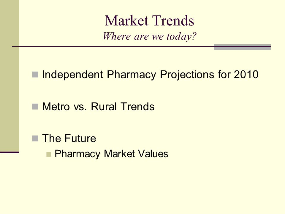 Market Trends Where are we today? Independent Pharmacy Projections for 2010 Metro vs. Rural Trends The Future Pharmacy Market Values