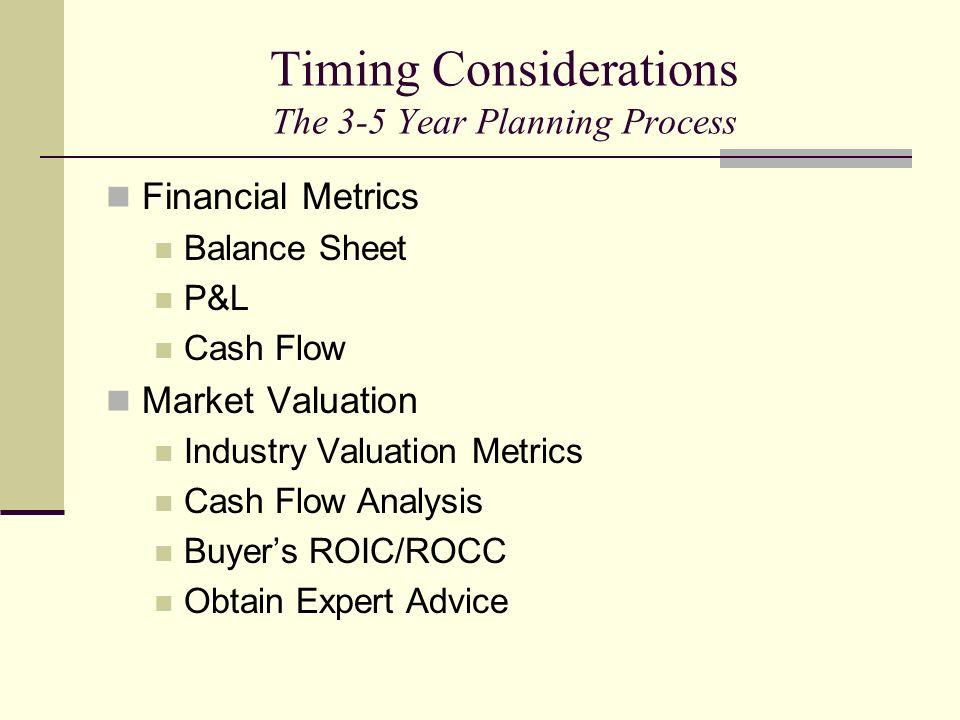 Timing Considerations The 3-5 Year Planning Process Financial Metrics Balance Sheet P&L Cash Flow Market Valuation Industry Valuation Metrics Cash Flo