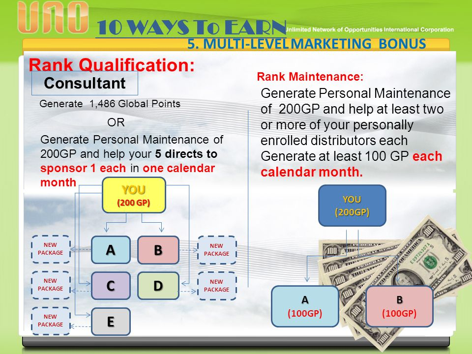 v Rank Qualification: Generate 1,486 Global Points 10 WAYS To EARN 5.