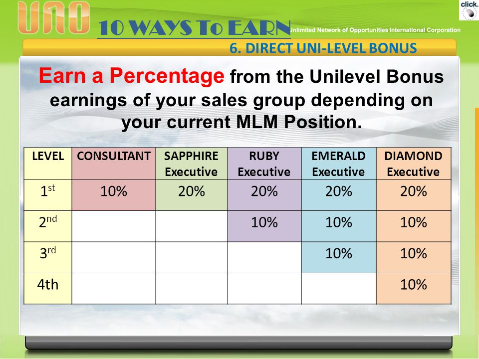 Earn a Percentage from the Unilevel Bonus earnings of your sales group depending on your current MLM Position.