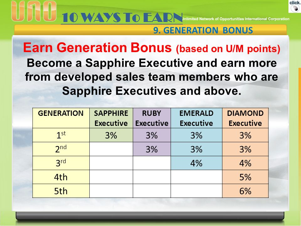 Earn Generation Bonus (based on U/M points) Become a Sapphire Executive and earn more from developed sales team members who are Sapphire Executives and above.