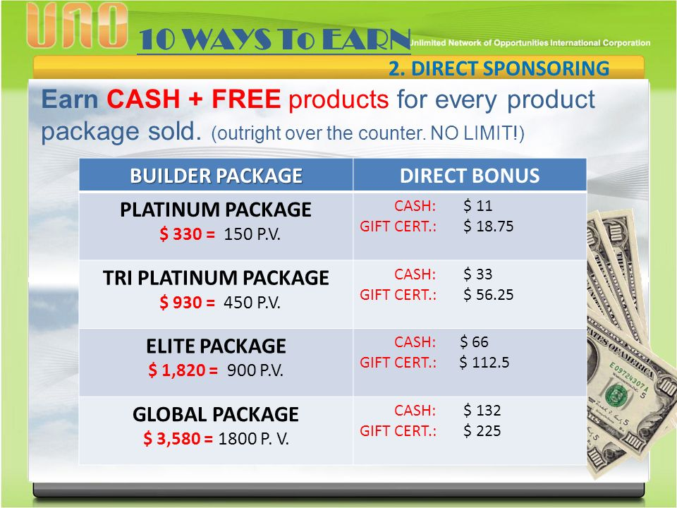 Earn CASH + FREE products for every product package sold.