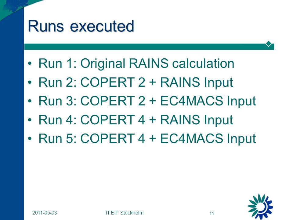 TFEIP Stockholm 11 2011-05-03 Runs executed Run 1: Original RAINS calculation Run 2: COPERT 2 + RAINS Input Run 3: COPERT 2 + EC4MACS Input Run 4: COP