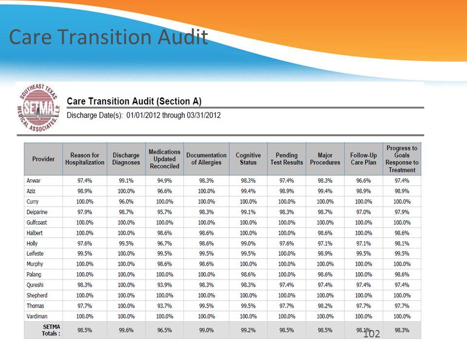 Care Transition Audit 102