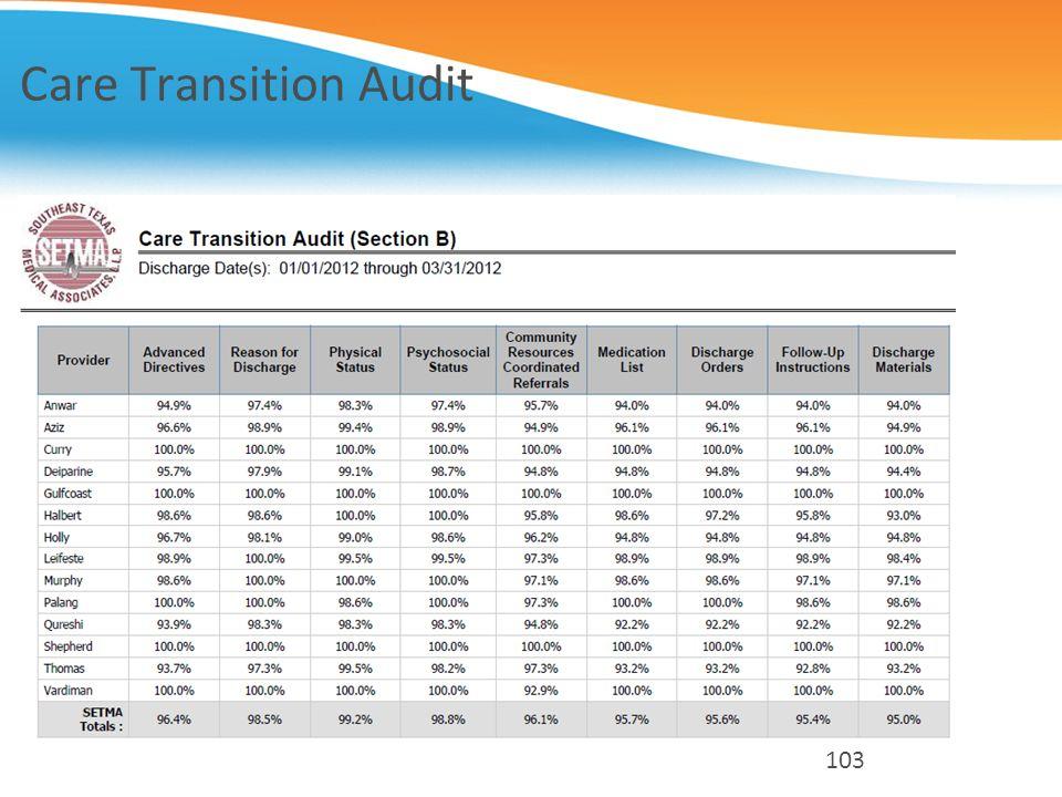 Care Transition Audit 103