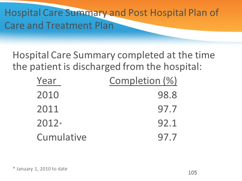 Hospital Care Summary and Post Hospital Plan of Care and Treatment Plan Hospital Care Summary completed at the time the patient is discharged from the