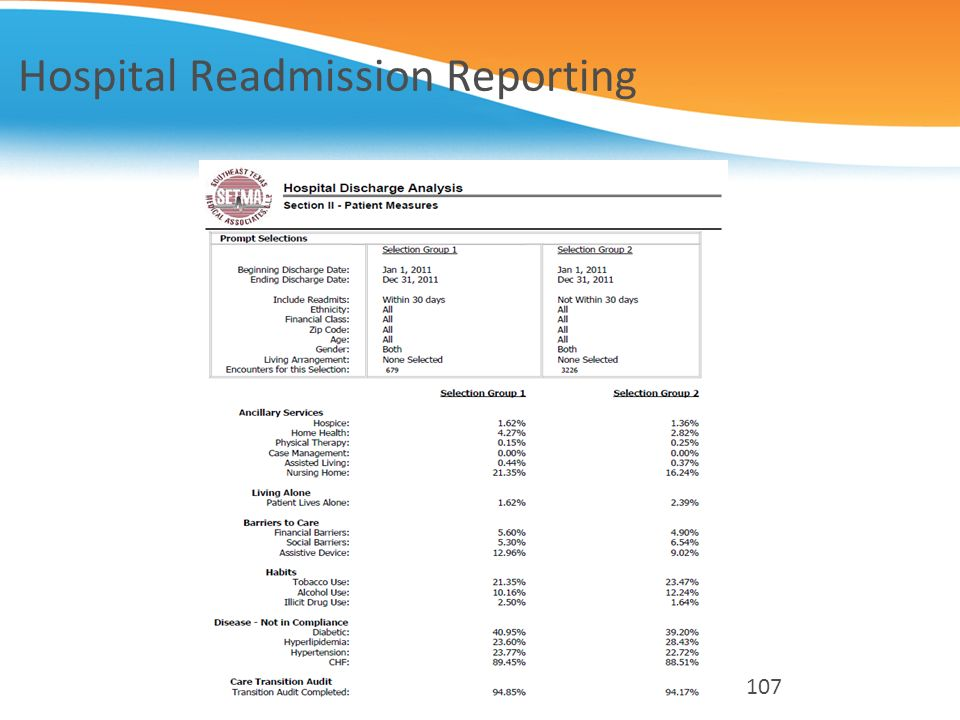 Hospital Readmission Reporting 107