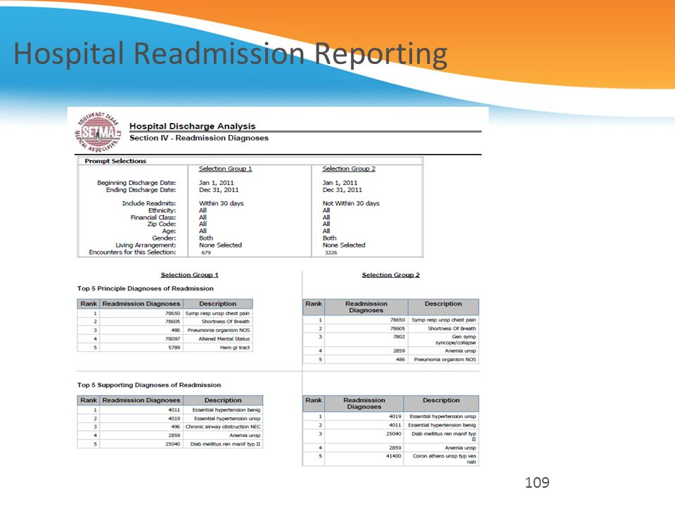 Hospital Readmission Reporting 109
